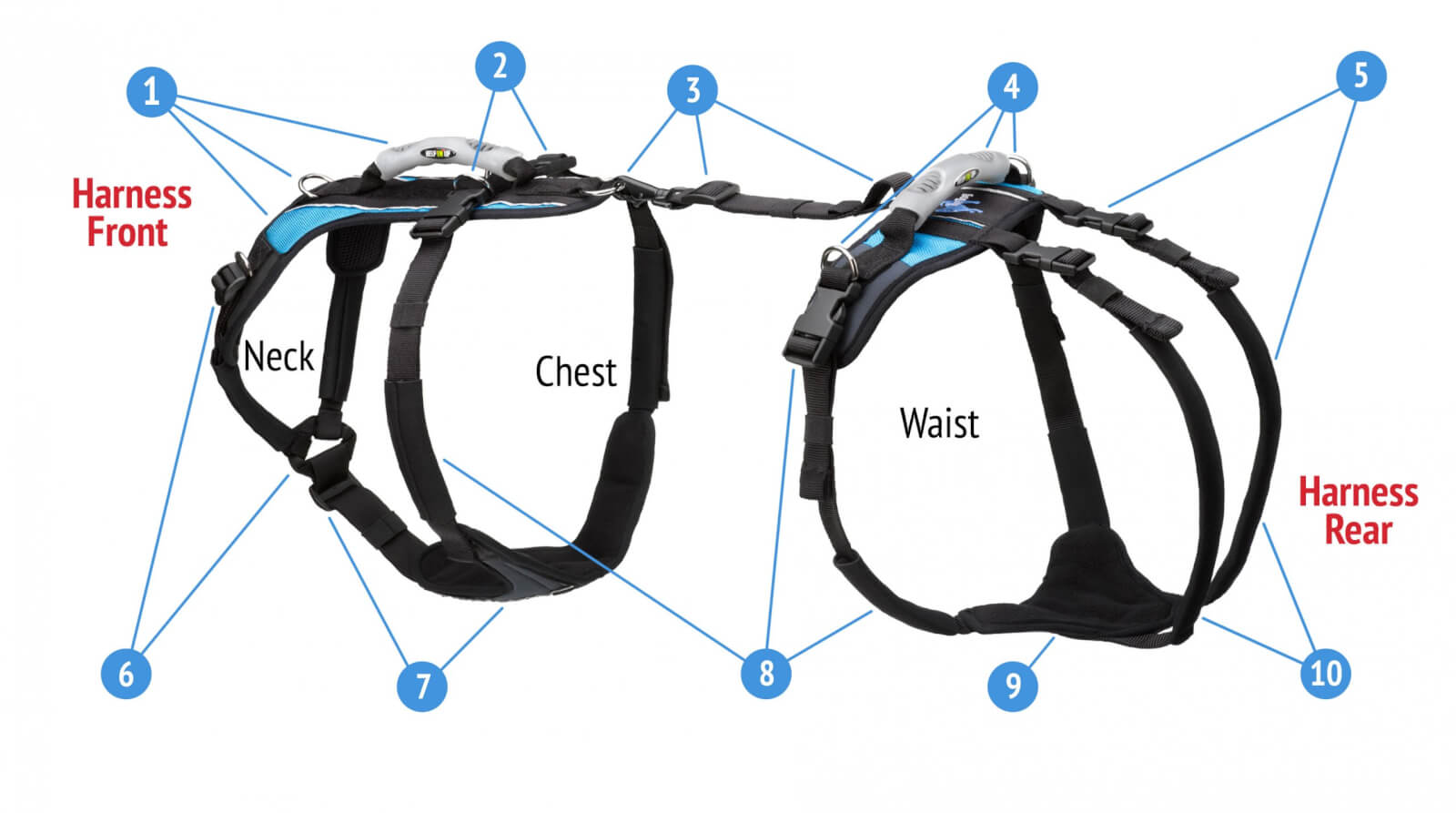 Help 'Em Up Harness Features Diagram